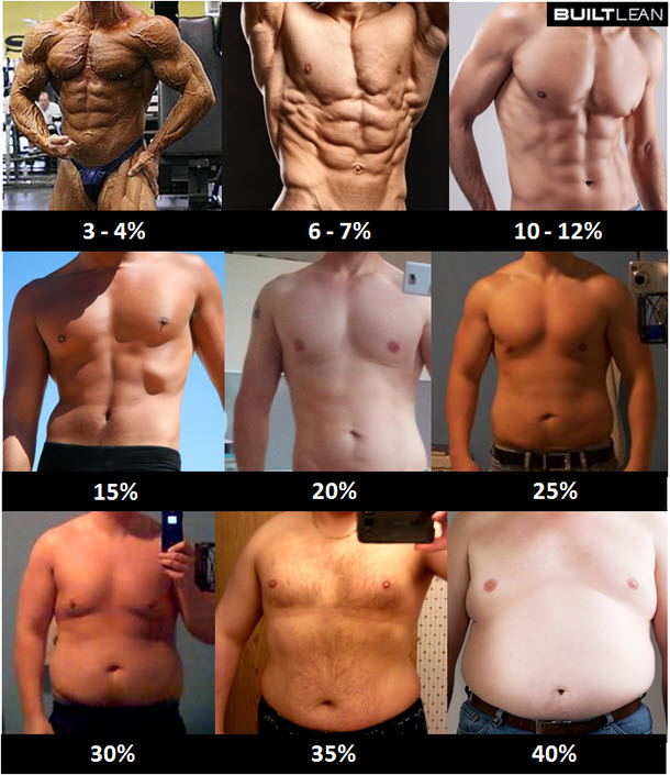 body-fat-percentage-men